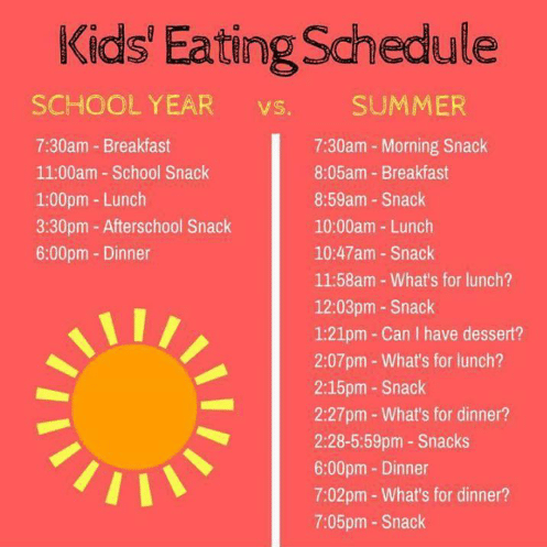 kids-eating-schedule-school-year-vs-summer-7-30am-breakfast-7-30am-4301272