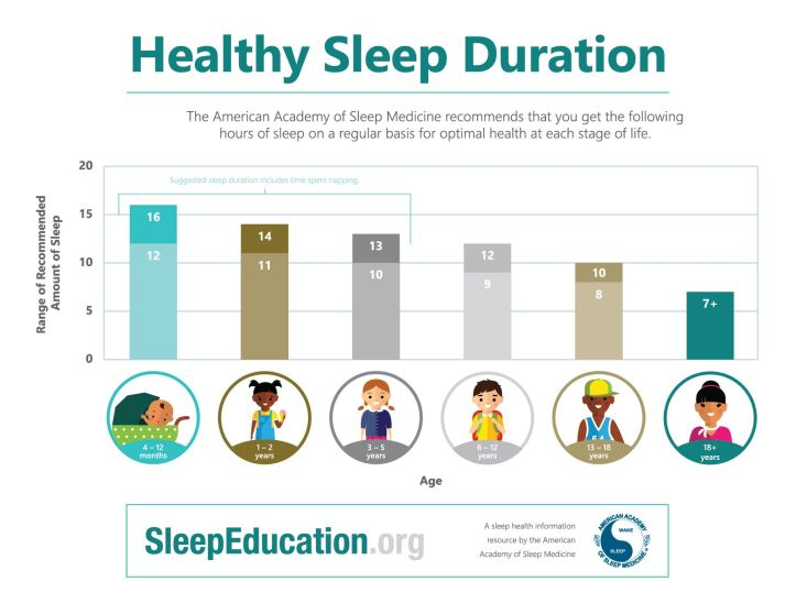 sleep-duration-timeline-horiz